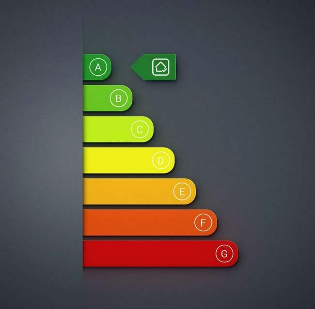 Graphique économie d'énergie avec Essensys