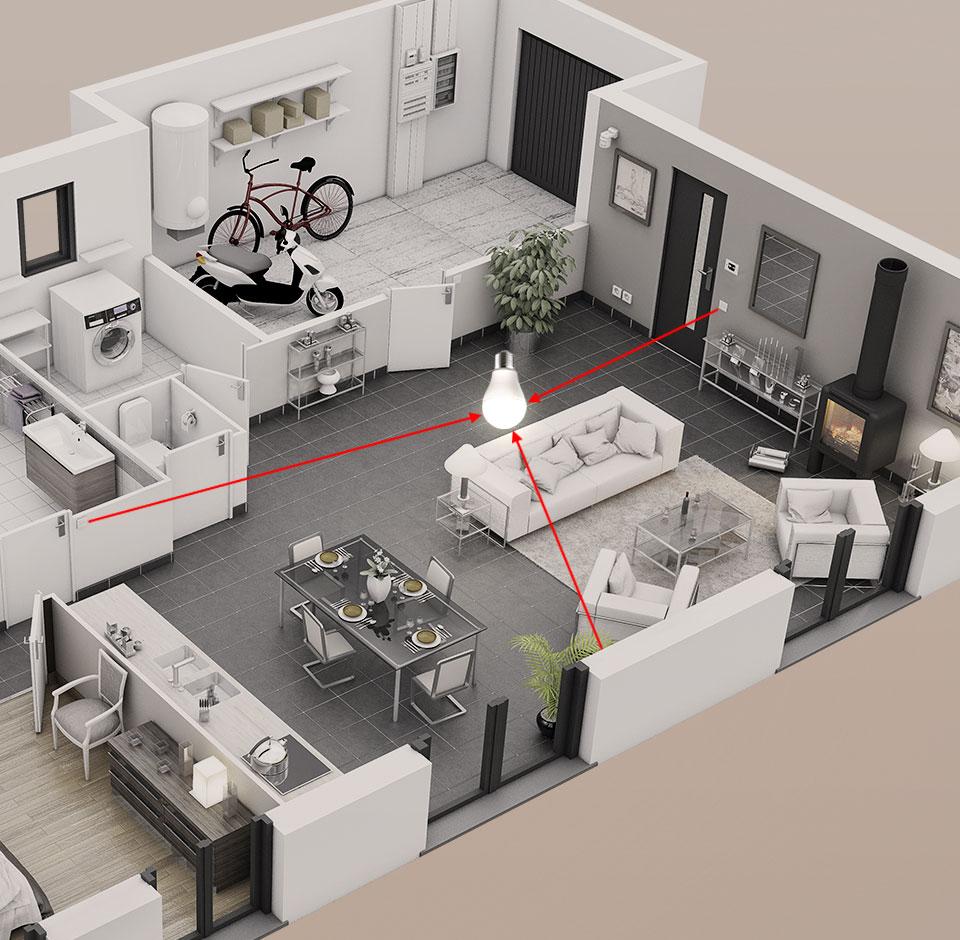 Vue 3D maison équipée télérupteurs Essensys